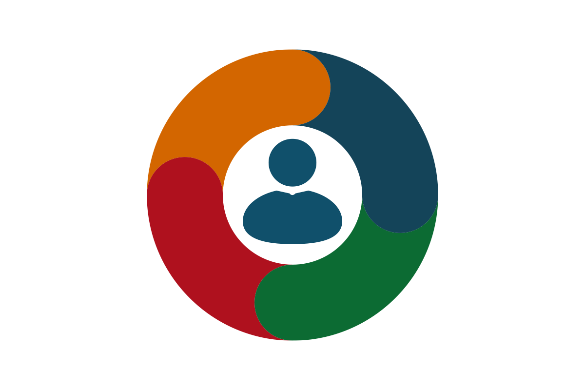 Fife Council intranet