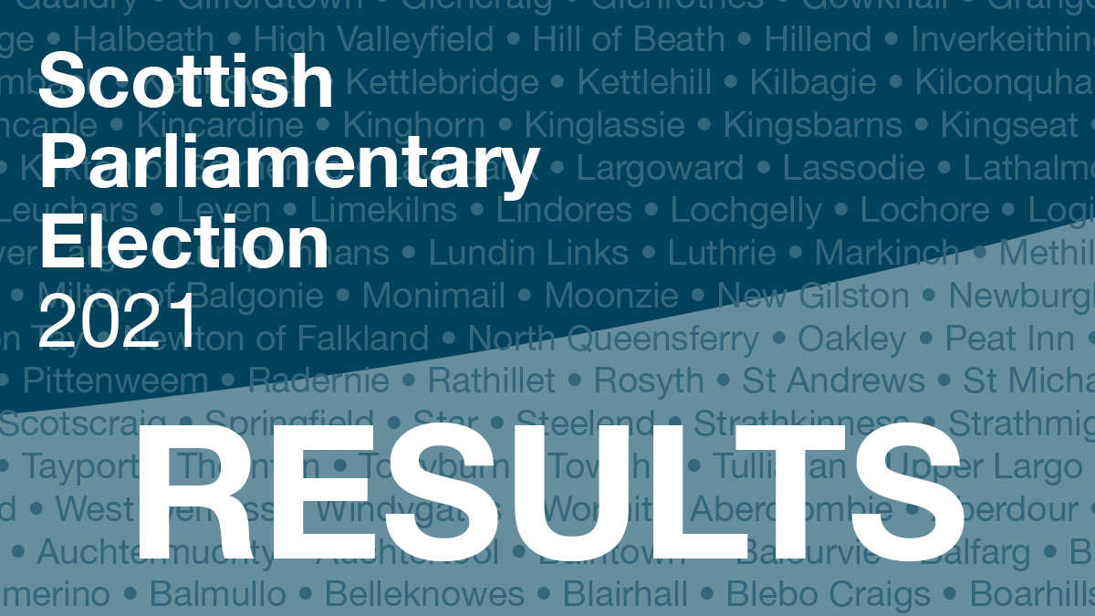 Scottish Parliamentary Election Results 2021