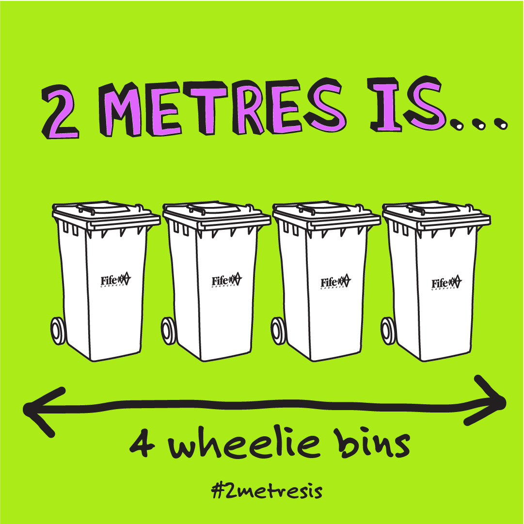 drawing showing four wheelie bins placed side by side is two metres in length